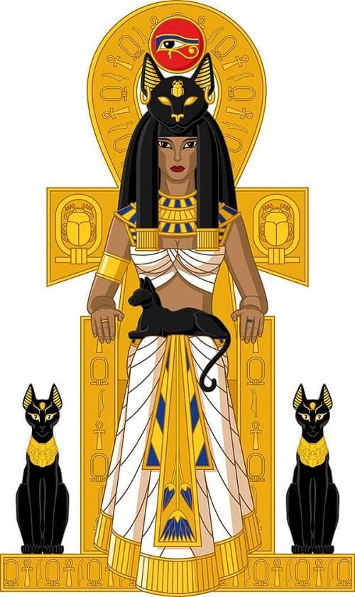 Storia dei gatti Antico Egitto