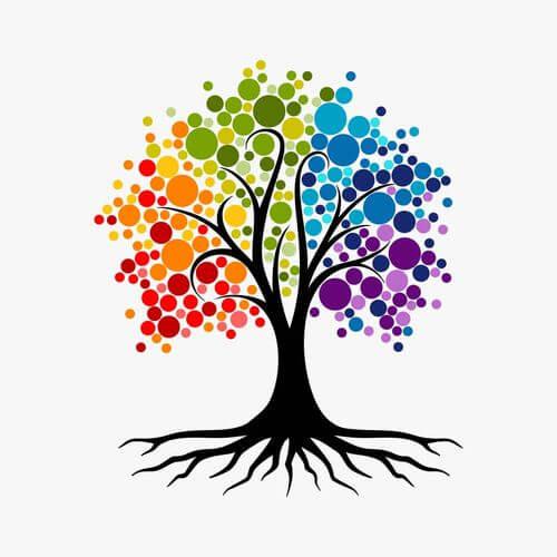 Che cosa è la filogenesi e l'albero della vita?