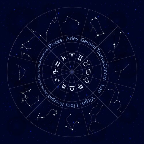 Simbolismo nello zodiaco: il cammino degli animali