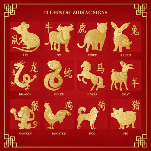 Animali dello zodiaco cinese.
